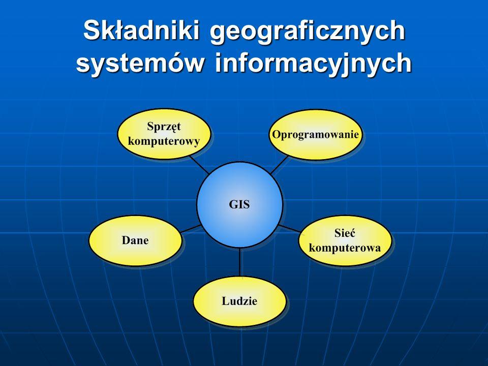Składniki geograficznych systemów informacyjnych