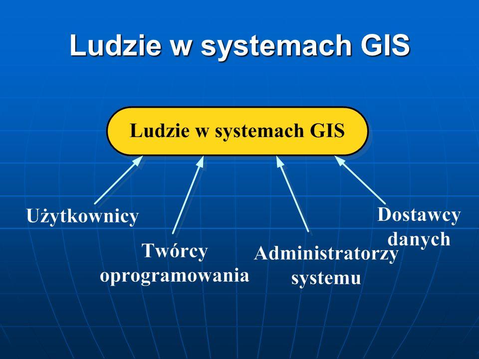 Ludzie w systemach GIS