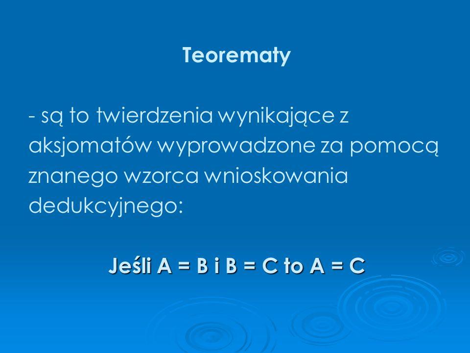 Teorematy - są to twierdzenia wynikające z aksjomatów wyprowadzone za pomocą znanego wzorca wnioskowania dedukcyjnego: Jeśli A = B i B = C to A = C
