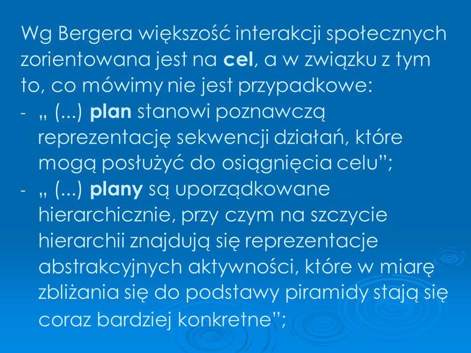 Wg Bergera większość interakcji społecznych zorientowana jest na cel, a w związku z tym to, co mówimy nie jest przypadkowe: - - (...) plan stanowi poz