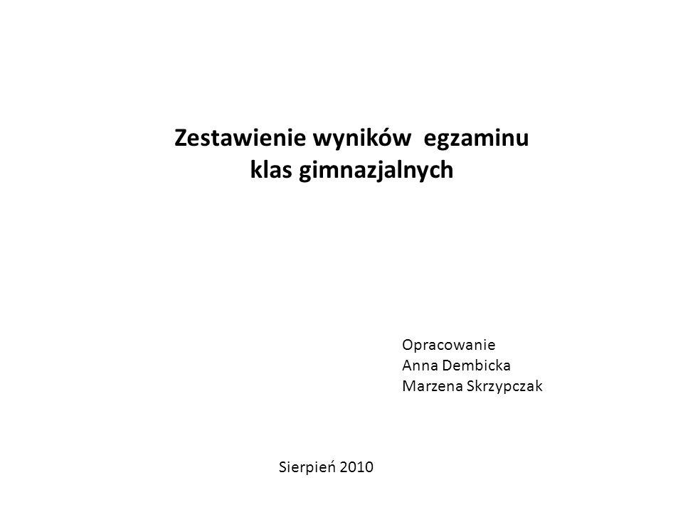 Zestawienie wyników egzaminu klas gimnazjalnych Sierpień 2010 Opracowanie Anna Dembicka Marzena Skrzypczak