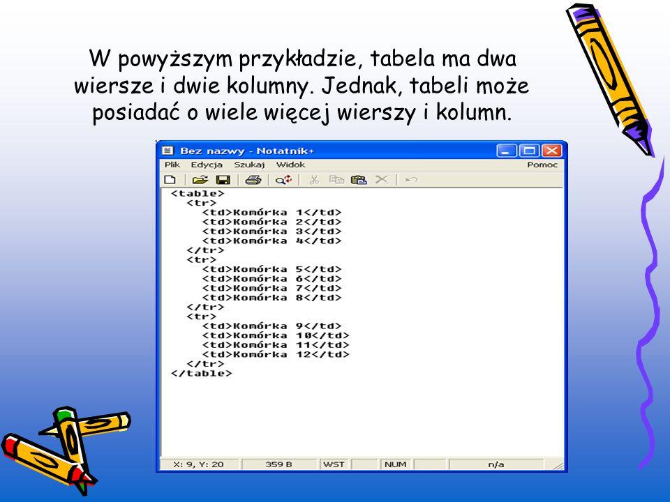 W powyższym przykładzie, tabela ma dwa wiersze i dwie kolumny.