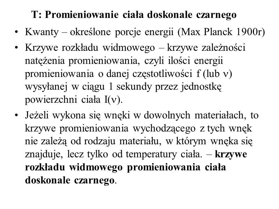 T: Promieniowanie ciała doskonale czarnego Kwanty – określone porcje energii (Max Planck 1900r) Krzywe rozkładu widmowego – krzywe zależności natężeni