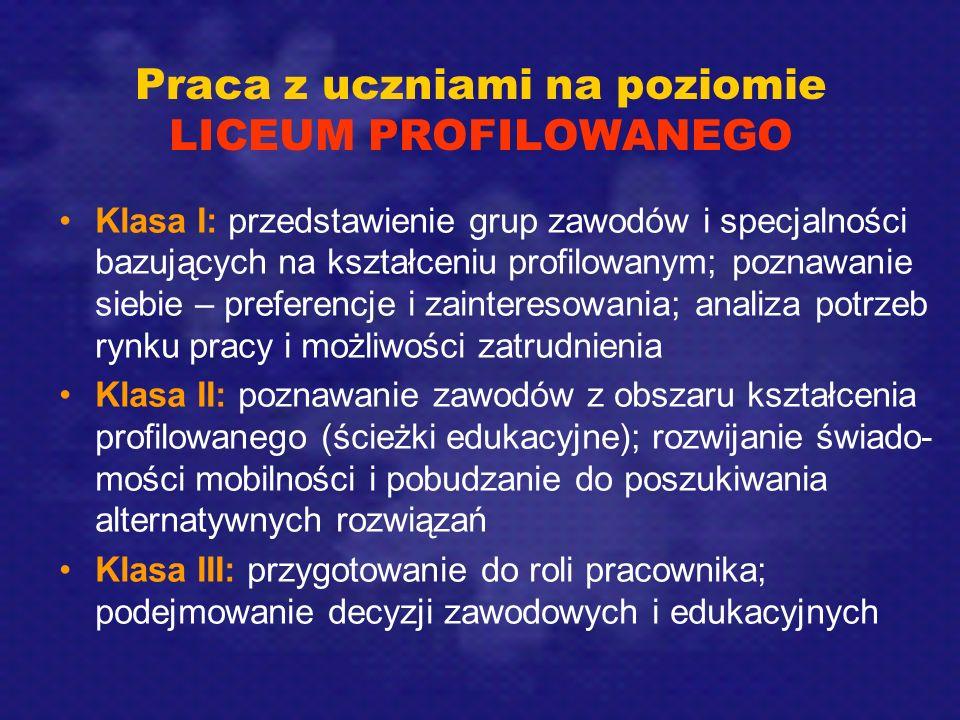 Praca z uczniami na poziomie LICEUM PROFILOWANEGO Klasa I: przedstawienie grup zawodów i specjalności bazujących na kształceniu profilowanym; poznawan