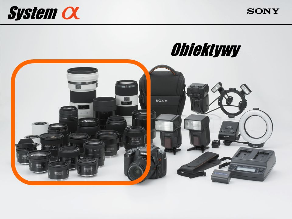 System Obiektywy