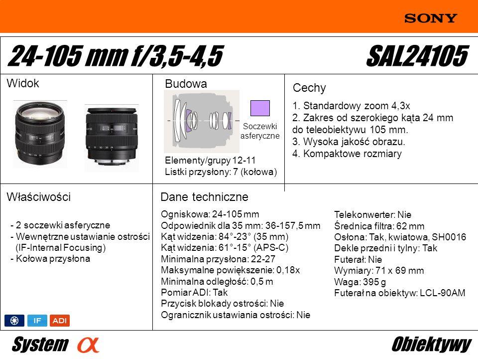 Ogniskowa: 24-105 mm Odpowiednik dla 35 mm: 36-157,5 mm Kąt widzenia: 84°-23° (35 mm) Kąt widzenia: 61°-15° (APS-C) Minimalna przysłona: 22-27 Maksyma