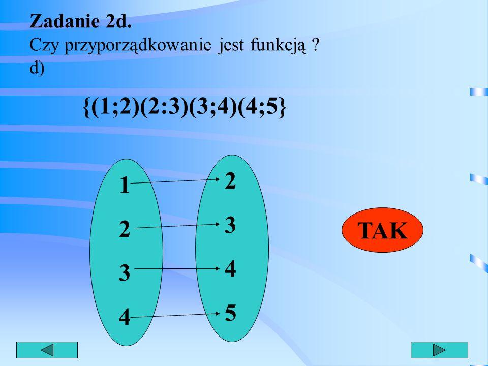 Zadanie 2c. Czy przyporządkowanie jest funkcją ? c) 1234 14916 1 2 3 4 1 4 9 TAK