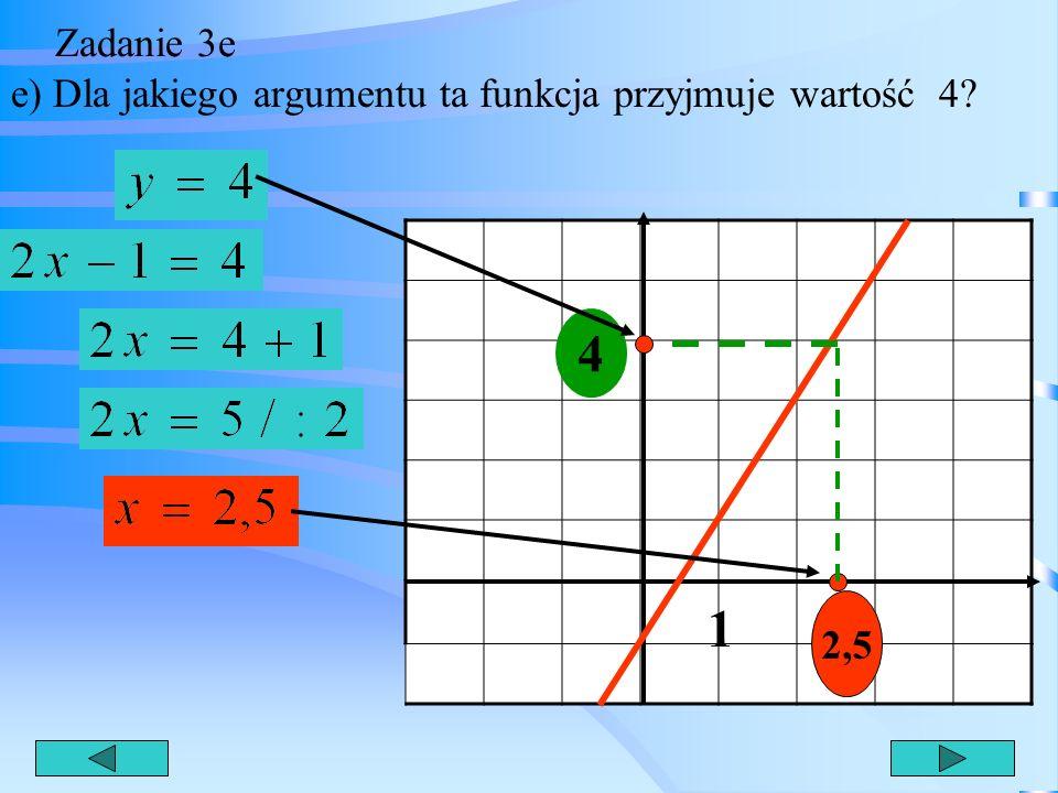 Zadanie 3d d) Podaj wartość tej funkcji dla argumentu 3. 31 5