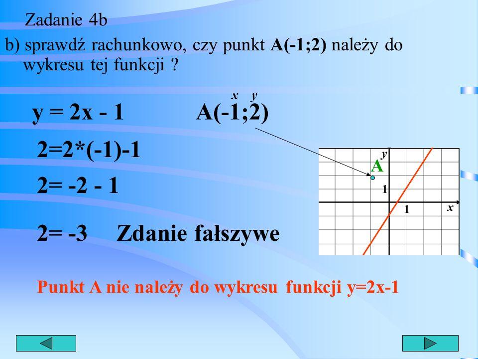 Zadanie 4a a) określ jaka to funkcja y = 2x - 1 rosnąca, malejąca czy stała? 1 1 x y Funkcja jest rosnąca, gdyż a>0 Współczynnik kierunkowy jest dodat