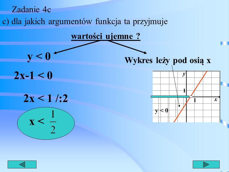 Zadanie 4b b) sprawdź rachunkowo, czy punkt A(-1;2) należy do wykresu tej funkcji ? y = 2x - 1 A(-1;2) A x y 2=2*(-1)-1 2= -2 - 1 2= -3Zdanie fałszywe