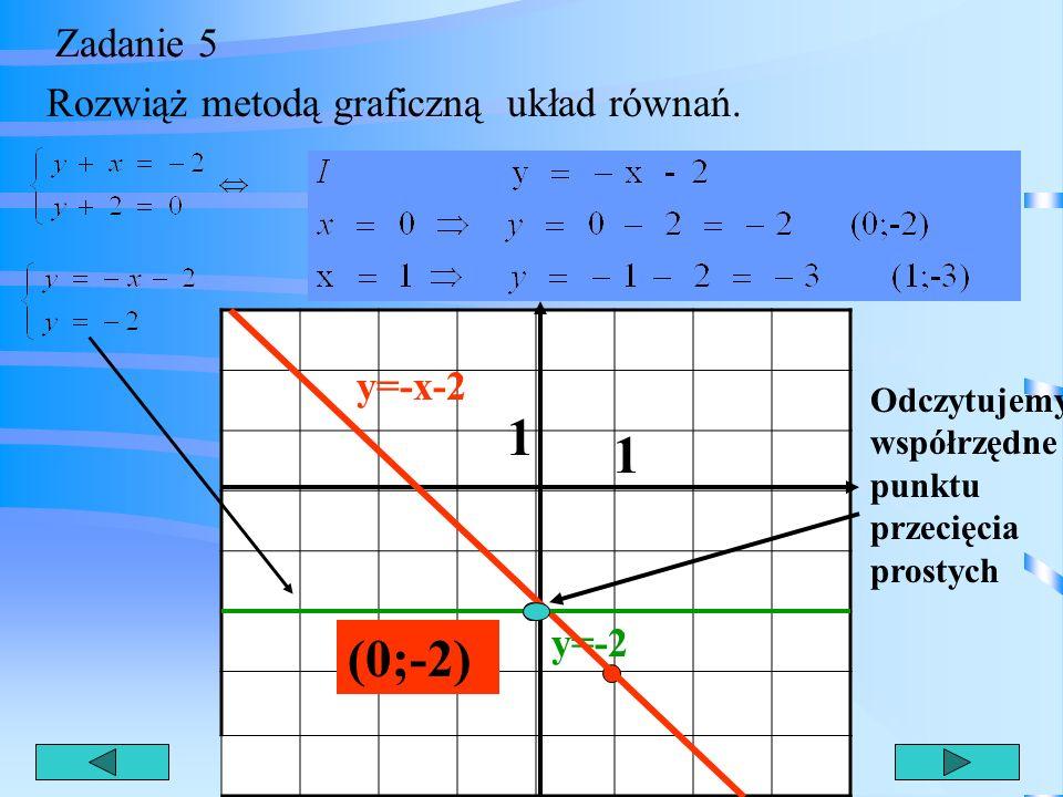 Zadanie 4e e) napisz wzór funkcji, której wykres jest prostą przechodzącą przez dany punkt P(1;3) i równoległą do wykresu funkcji y=2x-1 y = 2x + b P(