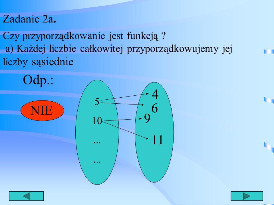 d) Jak zmieni się ciśnienie atmosferyczne w godzinach od 9 do 24 ? ciśnienie wzrosło o 983-980= 3 hPa