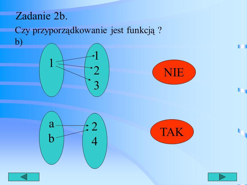 Zadanie 2a. Czy przyporządkowanie jest funkcją ? a) Każdej liczbie całkowitej przyporządkowujemy jej liczby sąsiednie Odp.: 5 10... 4 6 9 11 NIE
