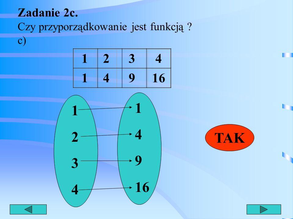 Zadanie 2b. Czy przyporządkowanie jest funkcją ? b) 1 123123 NIE abab 2424 TAK