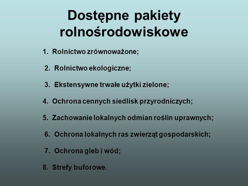 Lp.Pakiety rolnośrodowiskowe Lp.