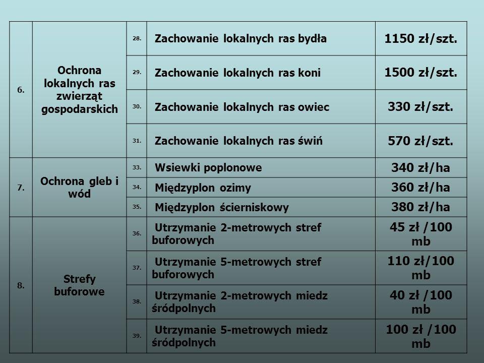 Kryteria dostępu 1)położonego na teryturium Rzeczpospolitej Polskiej, o powierzchni użytków rolnych nie mniejszej niż 1 ha; 2)zobowiąże się do realizacji programu rolnośrodowiskowego przez okres 5 lat, zgodnie z planem działalności rolnośrodowiskowej; 3)zobowiąże się do przestrzegania minimalnych wymagań na obszarze całego gospodarstwa rolnego; 4) zobowiąże się do jest producentem rolnym; 5) jest posiadaczem samoistnym lub zależnym gospodarstwa rolnego przestrzegania wymagań wynikających z poszczególnych pakietów rolnośrodowiskowych.