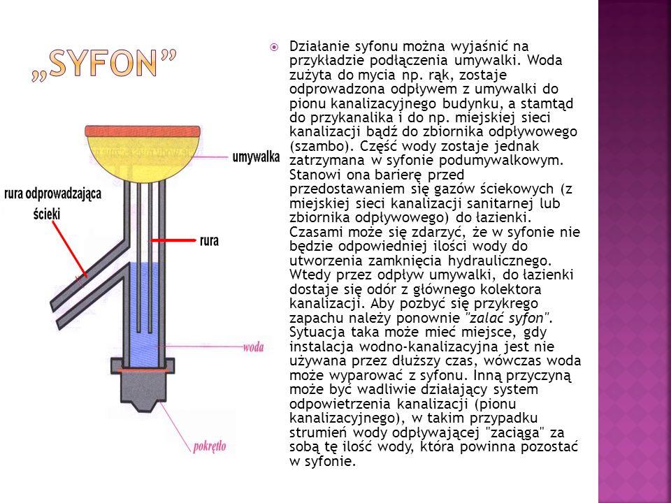 Działanie syfonu można wyjaśnić na przykładzie podłączenia umywalki. Woda zużyta do mycia np. rąk, zostaje odprowadzona odpływem z umywalki do pionu k