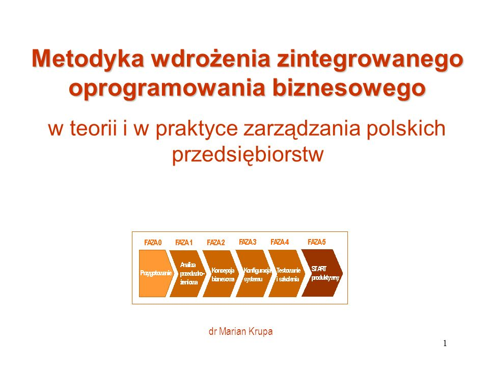 1 Metodyka wdrożenia zintegrowanego oprogramowania biznesowego w teorii i w praktyce zarządzania polskich przedsiębiorstw dr Marian Krupa