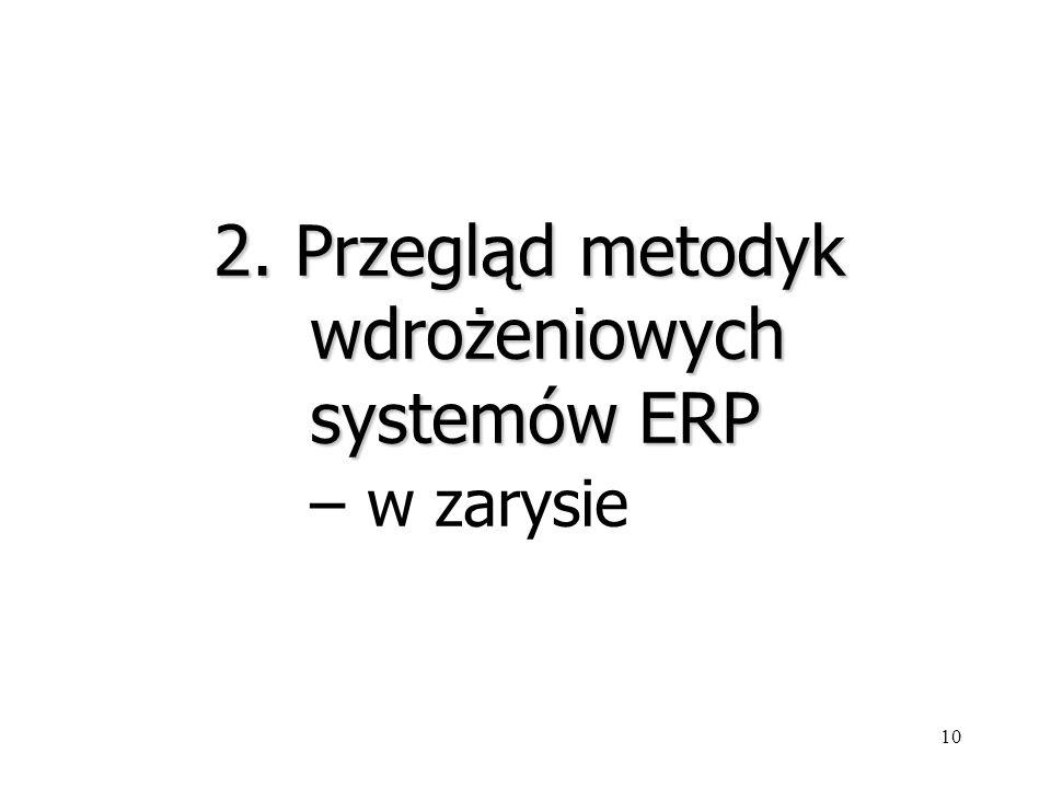 10 2. Przegląd metodyk wdrożeniowych systemów ERP 2. Przegląd metodyk wdrożeniowych systemów ERP – w zarysie