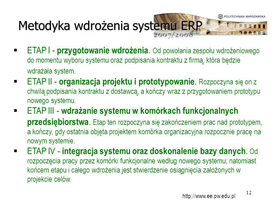12 ETAP I - przygotowanie wdrożenia. Od powołania zespołu wdrożeniowego do momentu wyboru systemu oraz podpisania kontraktu z firmą, która będzie wdra