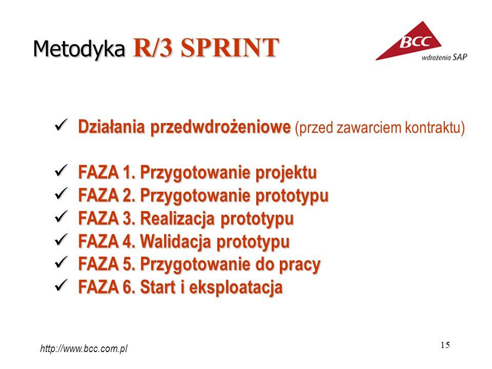 15 Działania przedwdrożeniowe Działania przedwdrożeniowe (przed zawarciem kontraktu) FAZA 1. Przygotowanie projektu FAZA 1. Przygotowanie projektu FAZ