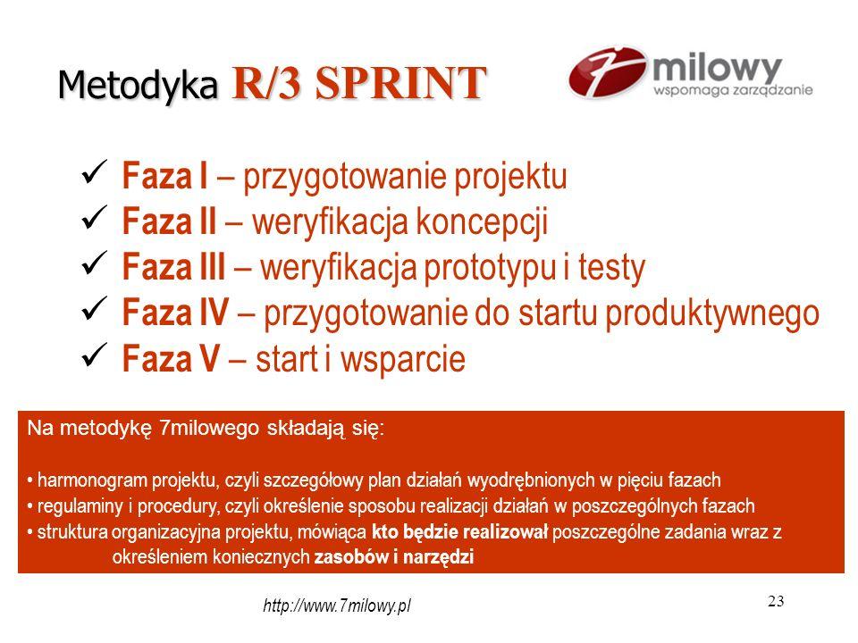 23 Faza I – przygotowanie projektu Faza II – weryfikacja koncepcji Faza III – weryfikacja prototypu i testy Faza IV – przygotowanie do startu produkty
