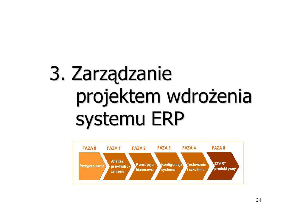 24 3. Zarządzanie projektem wdrożenia systemu ERP