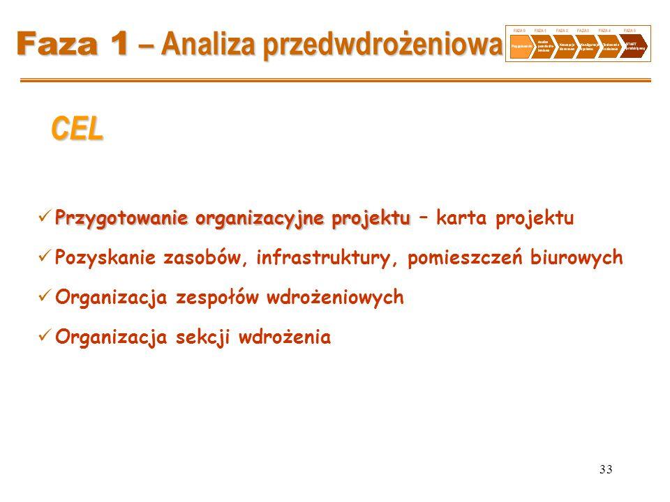 33 Faza 1 – Analiza przedwdrożeniowa Przygotowanie organizacyjne projektu Przygotowanie organizacyjne projektu – karta projektu Pozyskanie zasobów, in