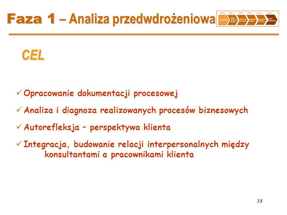 38 Faza 1 – Analiza przedwdrożeniowa Opracowanie dokumentacji procesowej Analiza i diagnoza realizowanych procesów biznesowych Autorefleksja – perspek