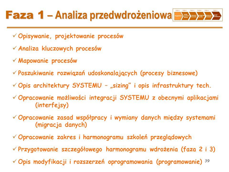 39 Faza 1 – Analiza przedwdrożeniowa Opisywanie, projektowanie procesów Analiza kluczowych procesów Mapowanie procesów Poszukiwanie rozwiązań udoskona