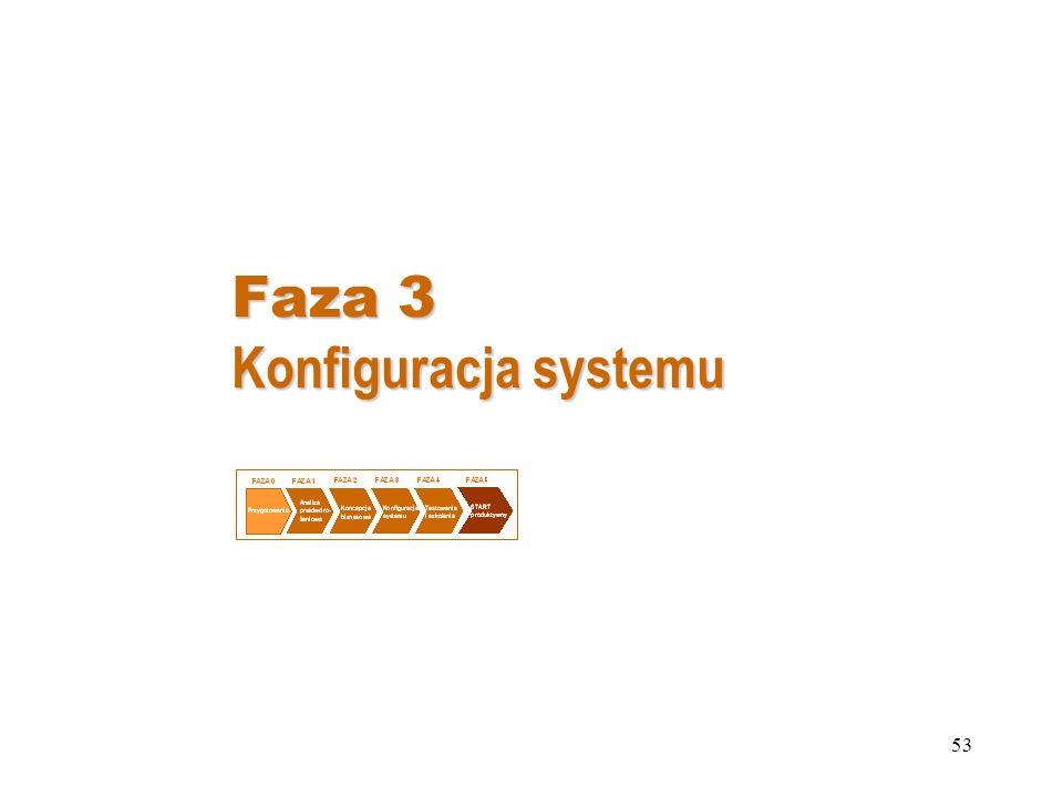 53 Faza 3 Konfiguracja systemu
