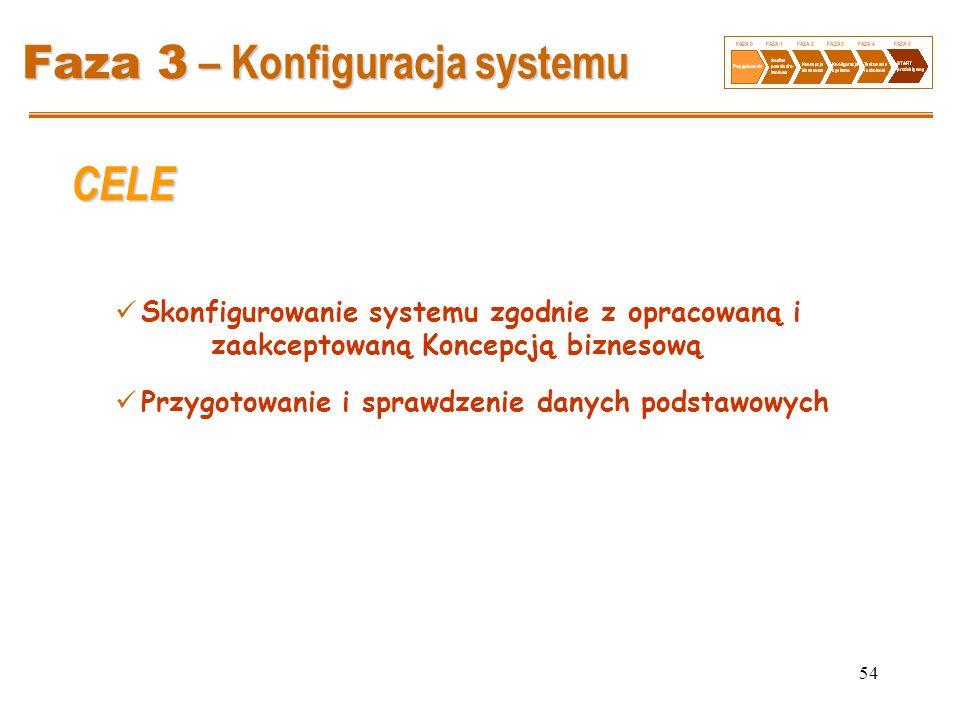 54 Faza 3 – Konfiguracja systemu Skonfigurowanie systemu zgodnie z opracowaną i zaakceptowaną Koncepcją biznesową Przygotowanie i sprawdzenie danych p