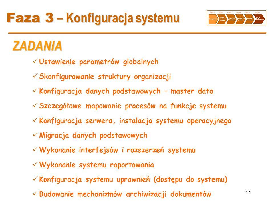 55 Faza 3 – Konfiguracja systemu Ustawienie parametrów globalnych Skonfigurowanie struktury organizacji Konfiguracja danych podstawowych – master data