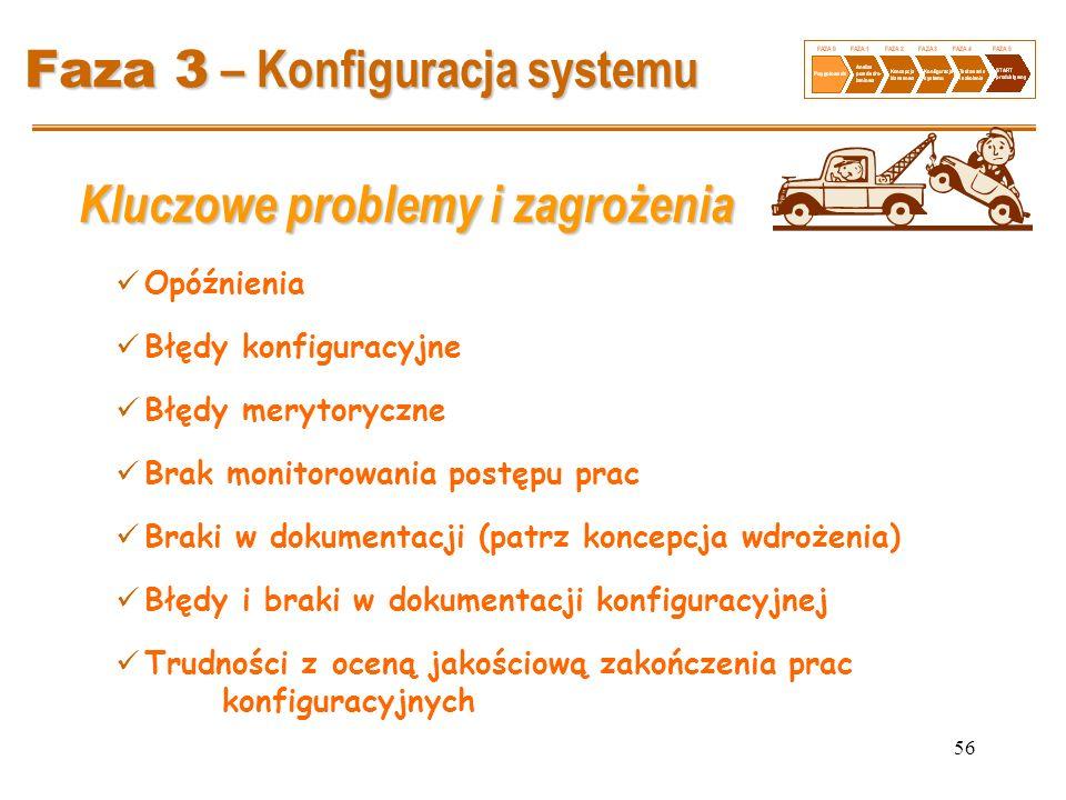56 Faza 3 – Konfiguracja systemu Kluczowe problemy i zagrożenia Opóźnienia Błędy konfiguracyjne Błędy merytoryczne Brak monitorowania postępu prac Bra