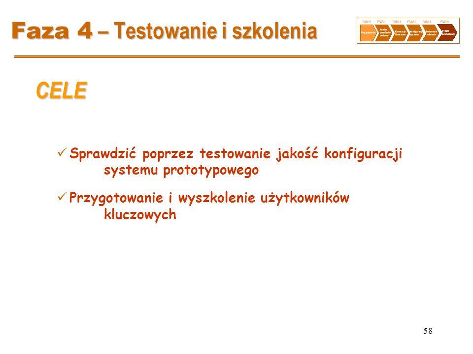 58 Faza 4 – Testowanie i szkolenia Sprawdzić poprzez testowanie jakość konfiguracji systemu prototypowego Przygotowanie i wyszkolenie użytkowników klu