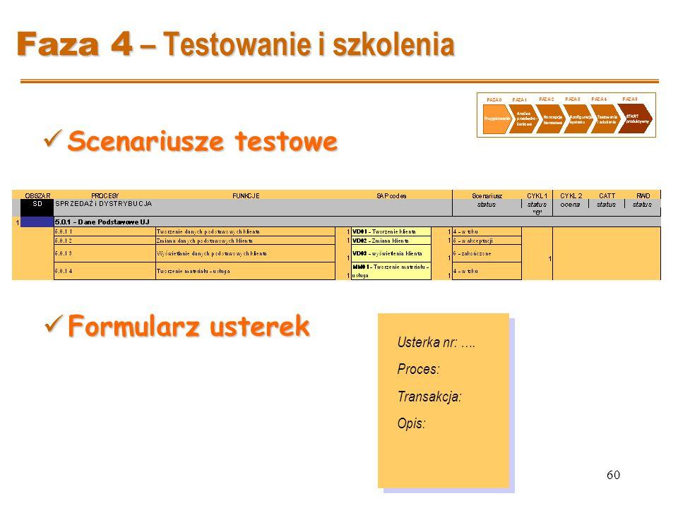 60 Faza 4 – Testowanie i szkolenia Scenariusze testowe Scenariusze testowe Formularz usterek Formularz usterek Usterka nr: …. Proces: Transakcja: Opis