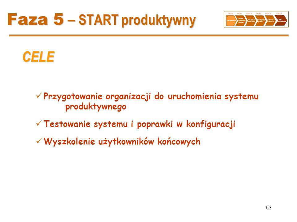 63 Faza 5 – START produktywny Przygotowanie organizacji do uruchomienia systemu produktywnego Testowanie systemu i poprawki w konfiguracji Wyszkolenie