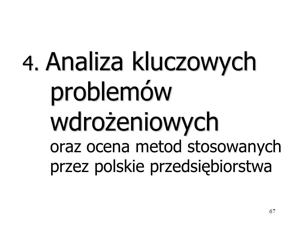 67 4. Analiza kluczowych problemów wdrożeniowych 4. Analiza kluczowych problemów wdrożeniowych oraz ocena metod stosowanych przez polskie przedsiębior