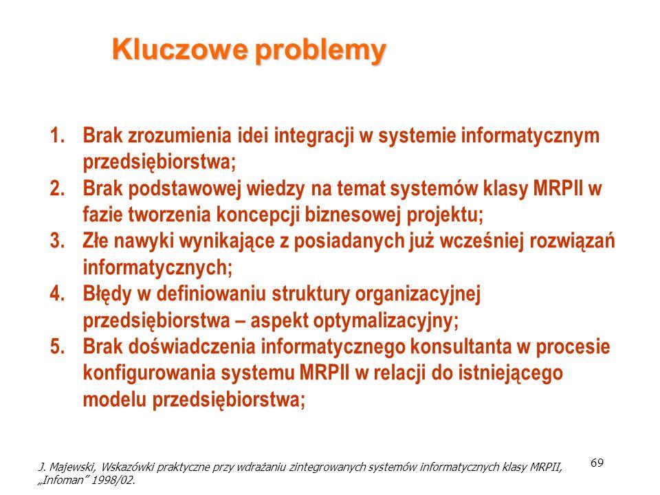 69 1.Brak zrozumienia idei integracji w systemie informatycznym przedsiębiorstwa; 2.Brak podstawowej wiedzy na temat systemów klasy MRPII w fazie twor