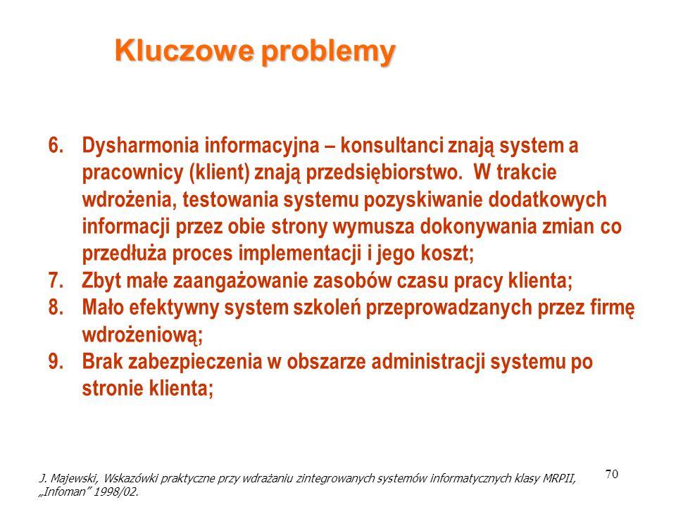 70 6.Dysharmonia informacyjna – konsultanci znają system a pracownicy (klient) znają przedsiębiorstwo. W trakcie wdrożenia, testowania systemu pozyski