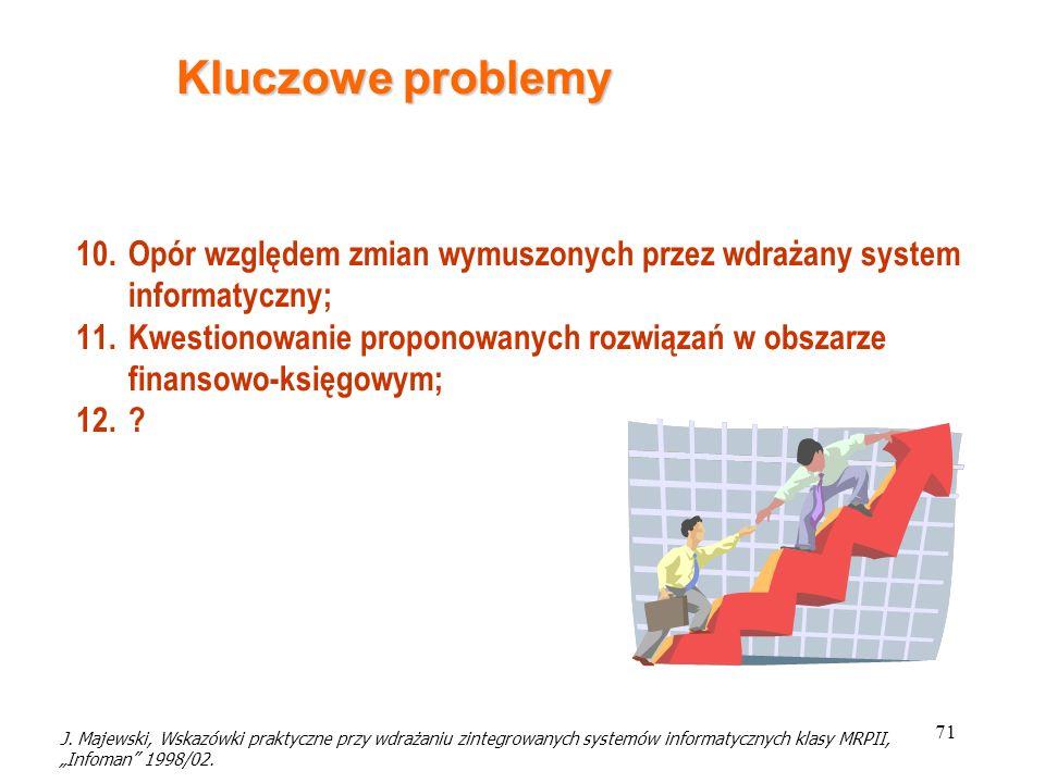 71 10.Opór względem zmian wymuszonych przez wdrażany system informatyczny; 11.Kwestionowanie proponowanych rozwiązań w obszarze finansowo-księgowym; 1