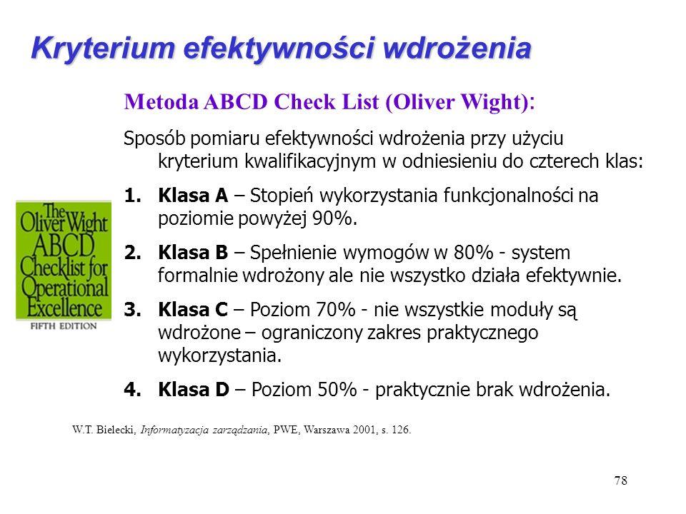 78 Metoda ABCD Check List (Oliver Wight) : Sposób pomiaru efektywności wdrożenia przy użyciu kryterium kwalifikacyjnym w odniesieniu do czterech klas: