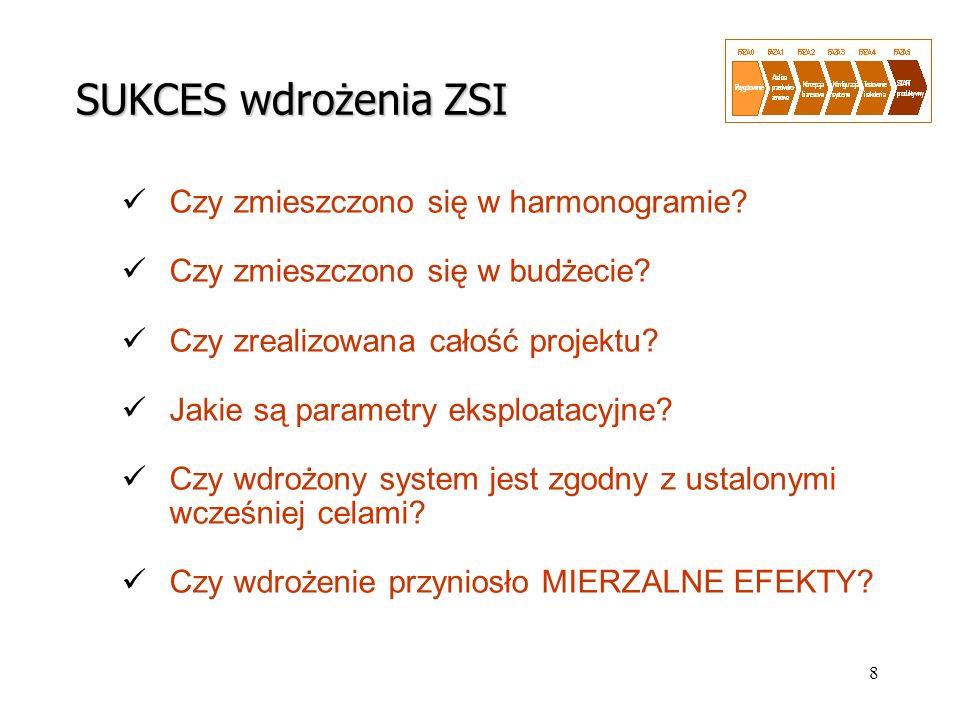 49 Faza 2 – Koncepcja biznesowa ZW01 - Finanse ZW02 - Controlling ZW03 - Treasury ZW04 – Środki trwałe ZW05 - Nieruchomości ZW06 - Produkcja ZW07 - Magazyny ZW08 - Sprzedaż ZW09 - Transport ZW10 – Zarządzanie strat.