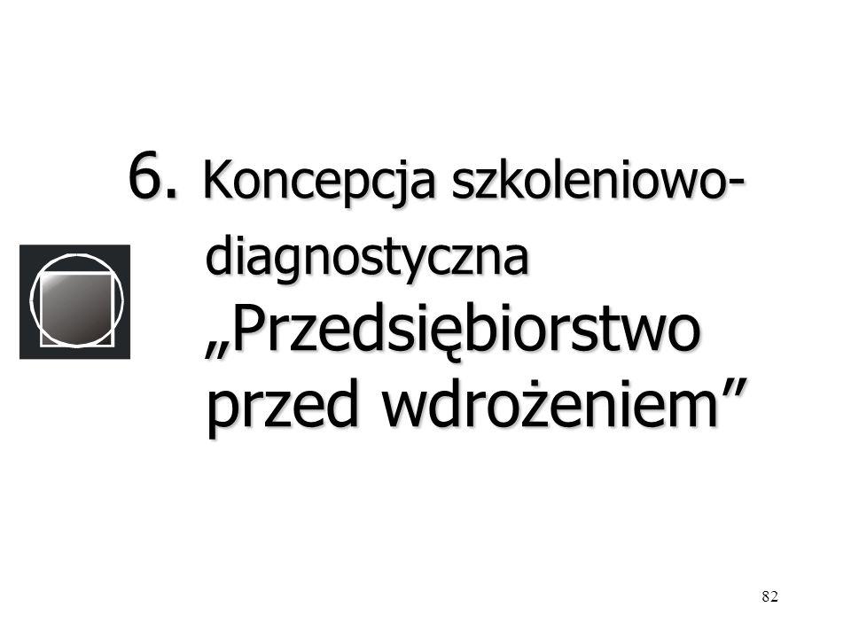82 6. Koncepcja szkoleniowo- diagnostyczna Przedsiębiorstwo przed wdrożeniem