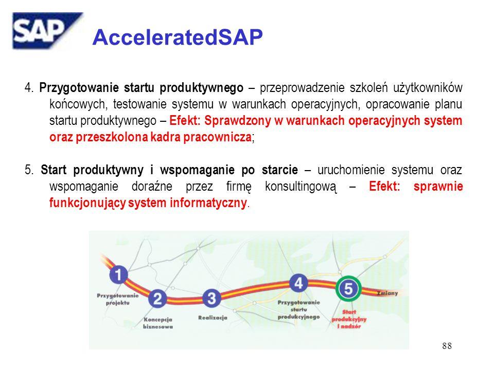 88 4. Przygotowanie startu produktywnego – przeprowadzenie szkoleń użytkowników końcowych, testowanie systemu w warunkach operacyjnych, opracowanie pl
