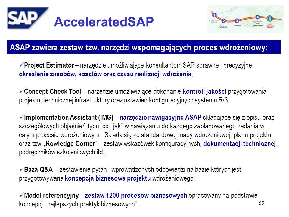 89 AcceleratedSAP ASAP zawiera zestaw tzw. narzędzi wspomagających proces wdrożeniowy: Project Estimator – narzędzie umożliwiające konsultantom SAP sp