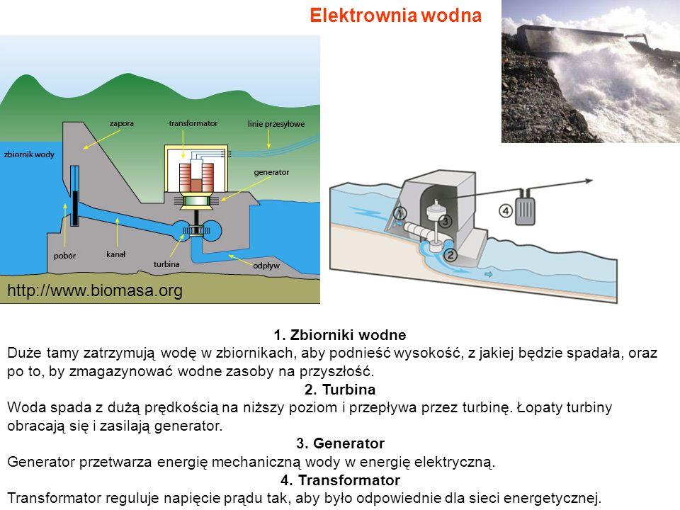 Energia fal Innym źródłem energii może być falowanie morza.