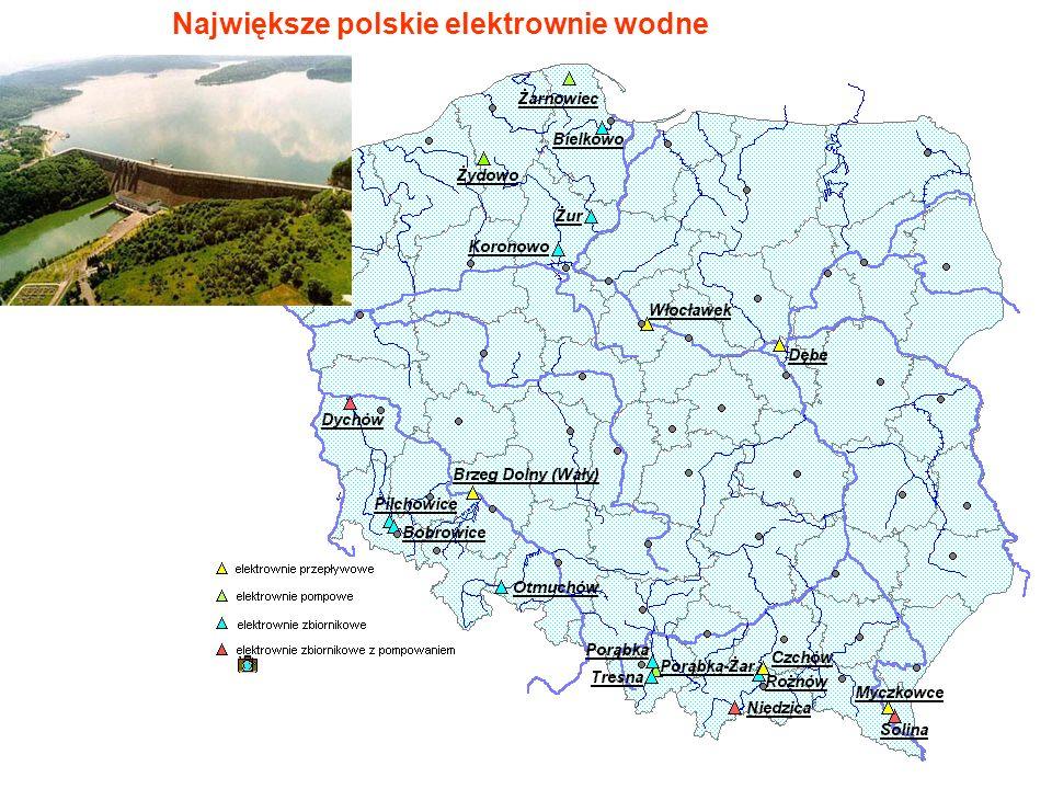 LpNazwa elektrowni wodnejRzeka Rok uruchMoc (MW) 1ŻarnowiecPiaśnica1983716,0 2Porąbka-ŻarSoła1979500,0 3Solina San1968200,0 4WłocławekWisła1970160,2 5ŻydowoRadew1971156,0 Moc największych polskich elektrowni wodnych Moc największych elektrowni wodnych na świecie 1.ITAIPU na Paranie (granica Brazylii i Paragwaju) – moc 12600 MW 2.GRAND COULEE na rzece Kolumbia (USA) – moc 10600MW http://www.physics.uiowa.eduhttp://upload.wikimedia.org/