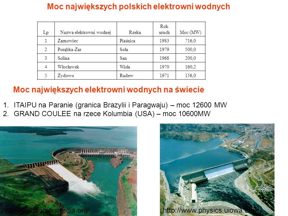 Zalety i wady elektrowni wodnych ZALETY Czyste odnawialne źródło energii.