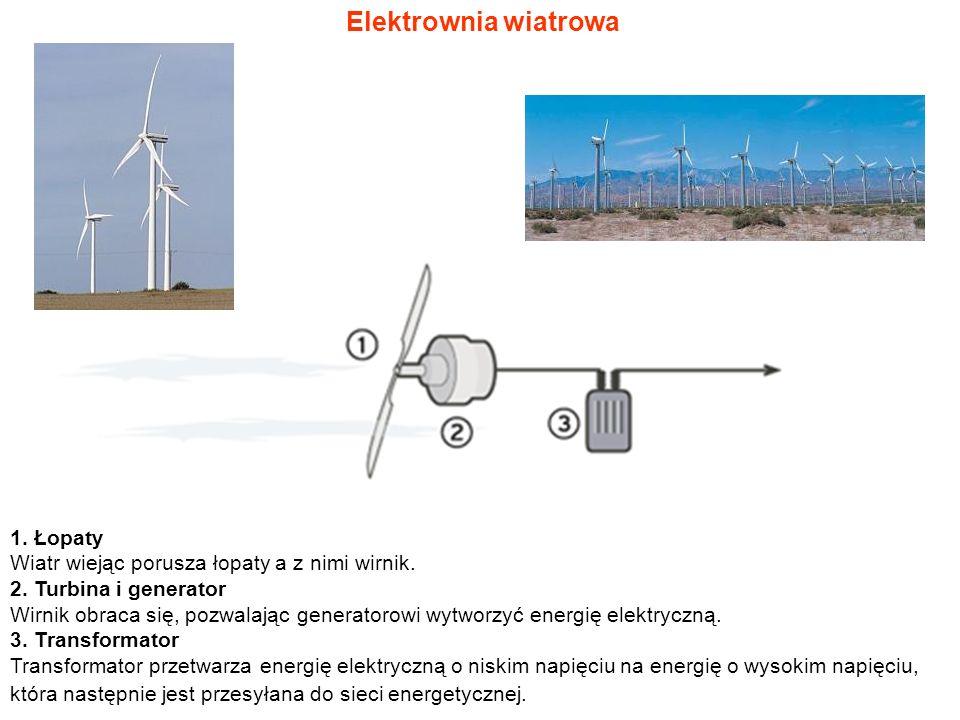 http://www.elektro.info.pl Rozmieszczenie elektrowni atomowych wokół Polski